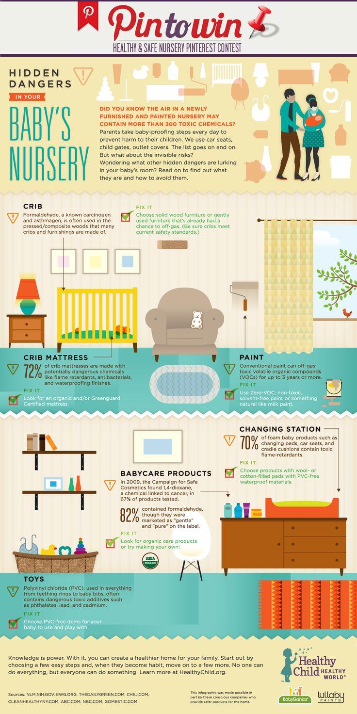 Healthy Child - Hidden Dangers in nursery