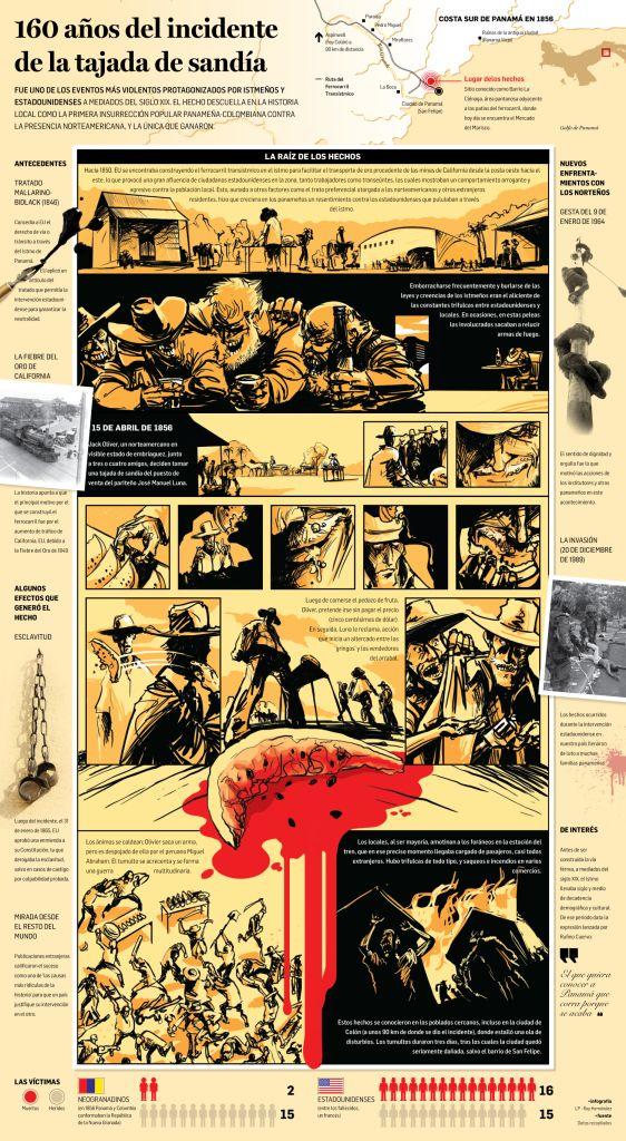 160 años del incidente de la tajada de sandía ...