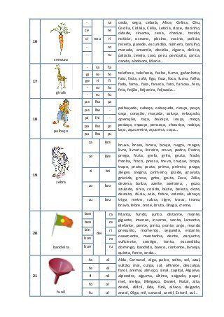 Lista de palavras método 28 palavras