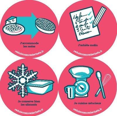 Gaspillage alimentaire Réduisons nos déchets, nos poubelles débordent !