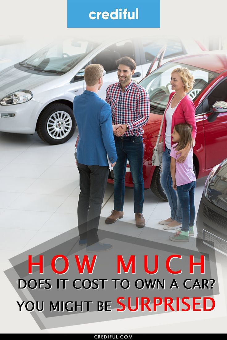 How Much Does It Cost To Own A Car Car Cost Car Insurance