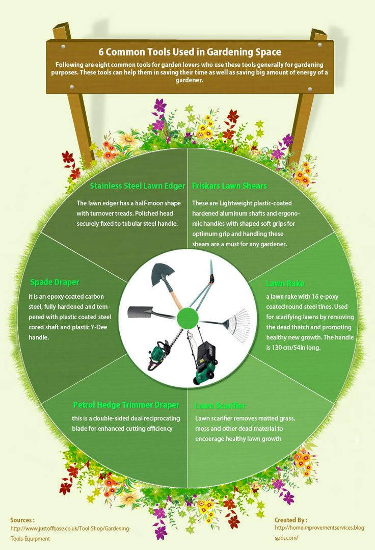 6 Common Tools Used in Gardening Space  Infographic    Humor   Pinterest    Gardens  Home and The o jays. 6 Common Tools Used in Gardening Space  Infographic    Humor