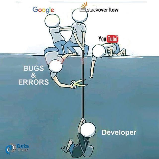 Image Life Without Google Stack Overflow Developer Stack Stackoverflow G Programmer Jokes Computer Humor Programmer Humor