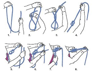 safety knot climbing - Google Search