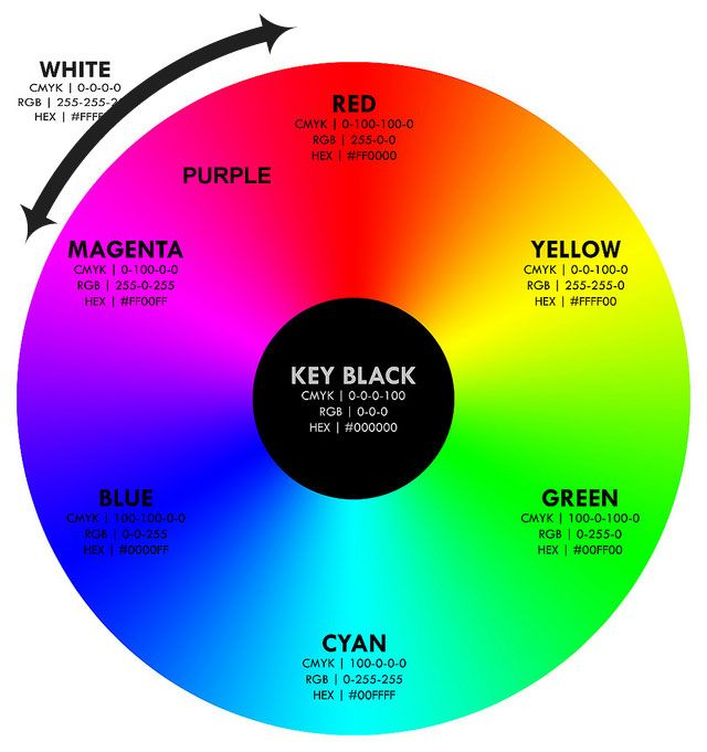 Best Color Wheel Images On   Color Theory Colour