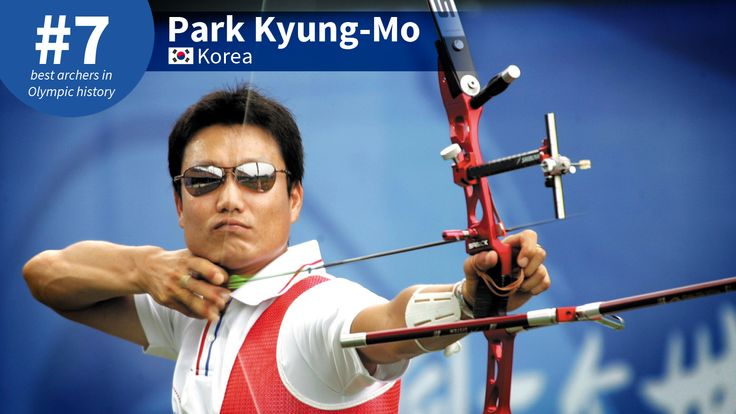 Best Olympic Archers of All-Time: #7 Park Kyung-Mo