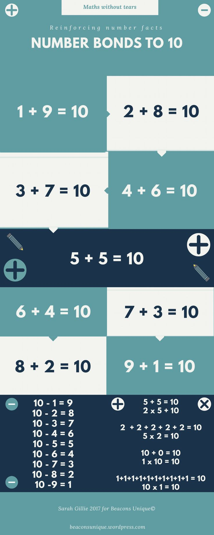 20 best Maths images on Pinterest
