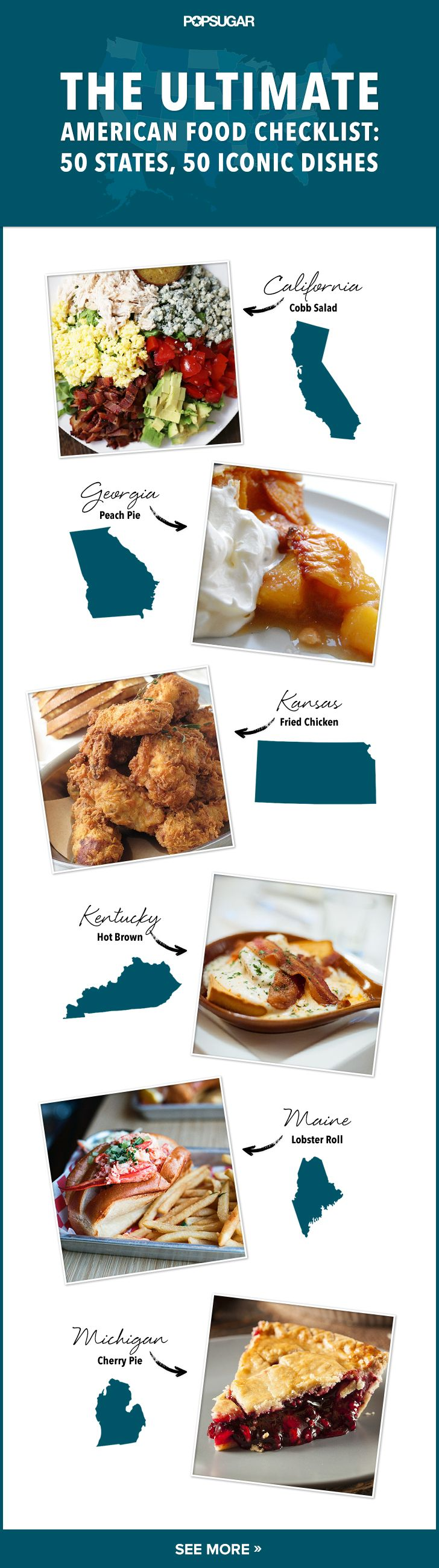 American Regional Food Bucket List...I would love to turn this into a road trip! (I would love to eat most of these things)