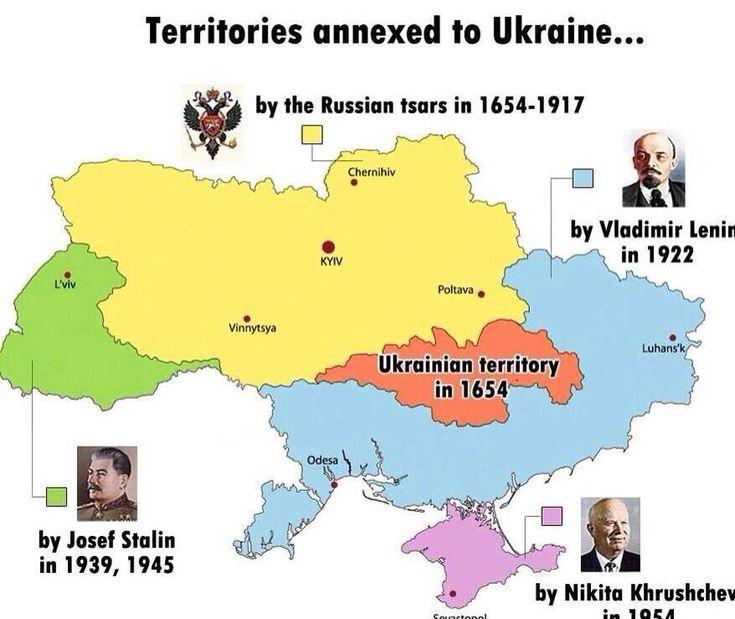 Ukrainian Dates Of History