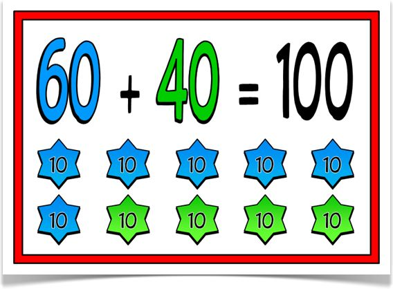 Number Bonds to 100 - Treetop Displays - With a title poster, here is a set of 11 A4 posters showing the number bonds to 100 (multiples of 10). Each poster is colourful and visual and will help children learn their number bonds to 100 in no time! Visit our website for more information and for other printable resources by clicking on the provided links. Designed by teachers for Early Years (EYFS), Key Stage 1 (KS1) and Key Stage 2 (KS2).