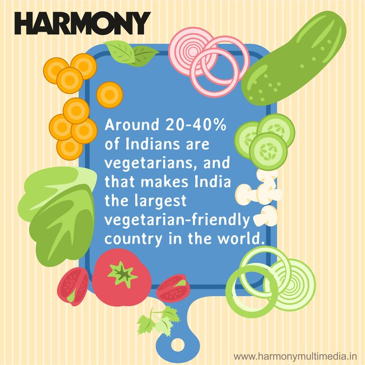 Around 20-40% of Indians are vegetarians, and that makes India the largest vegetarian-friendly country in the world. #HarmonyAdvertising