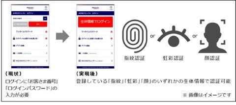 みずほ銀行、富士通と共同でオンラインバンクに生体認証サービスを提供 - クラウド Watch