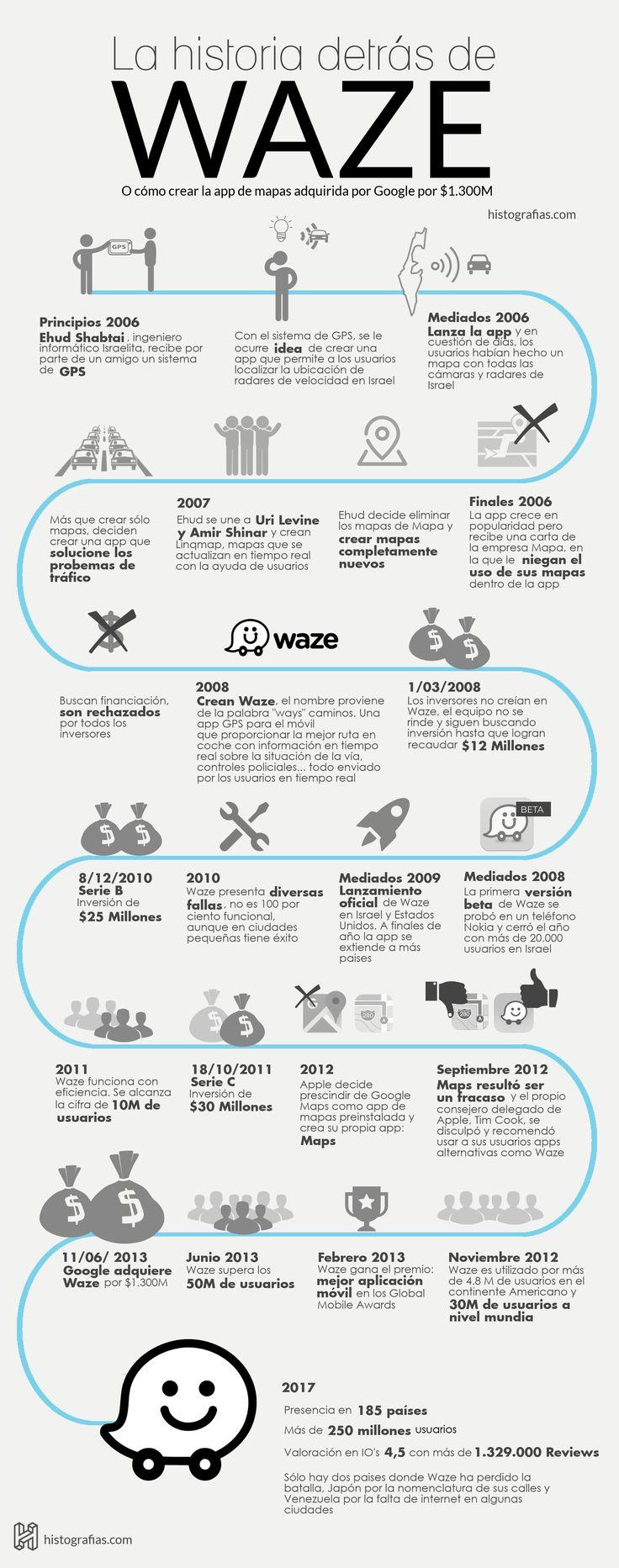 Historia de Waze #infografia