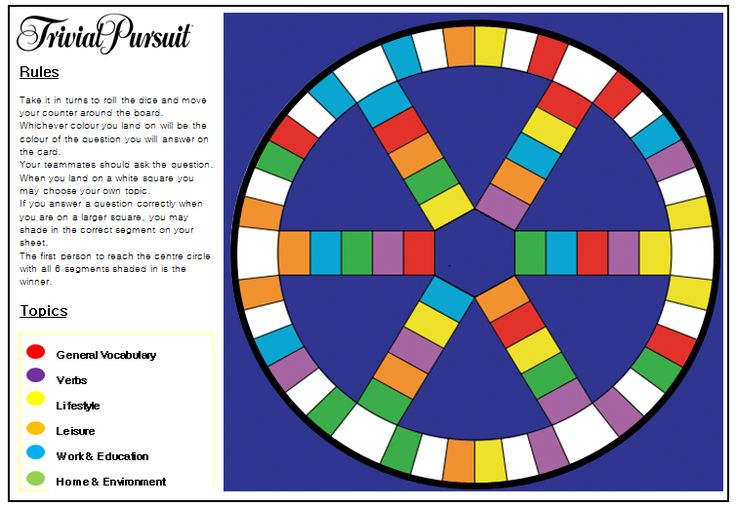​I've been a busy bee creating this Trivial Pursuit game for my Spanish Y11s (well what else would I do with my half term?!) I've managed to find a Trivial Pursuit board template online so I've...