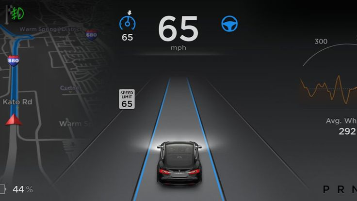 Your Tesla Car's Sensor is Watching, Whether You Want it to or not