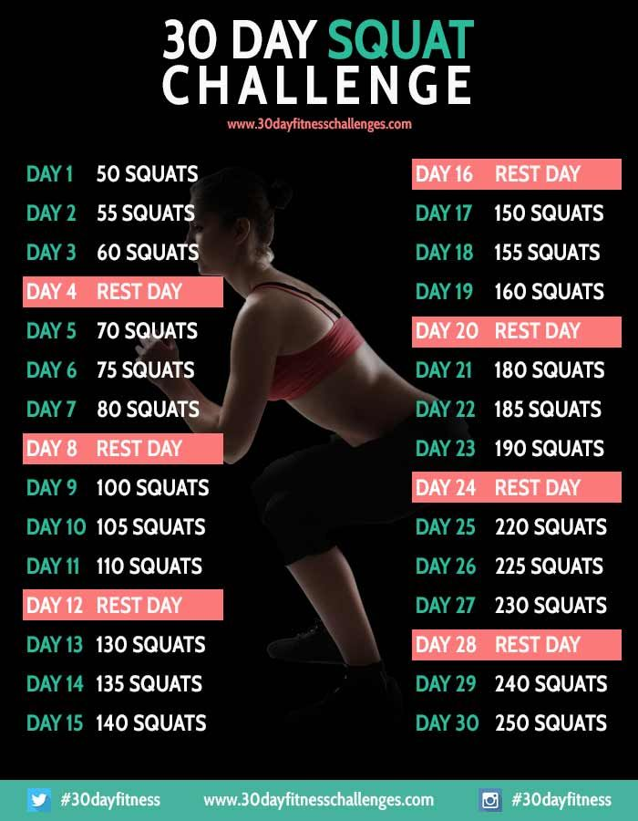 Complete the 30 Day Squat Challenge this month and tone up your leg and butt muscles like never before. This workout from 30 Day Fitness Challenges is ace.