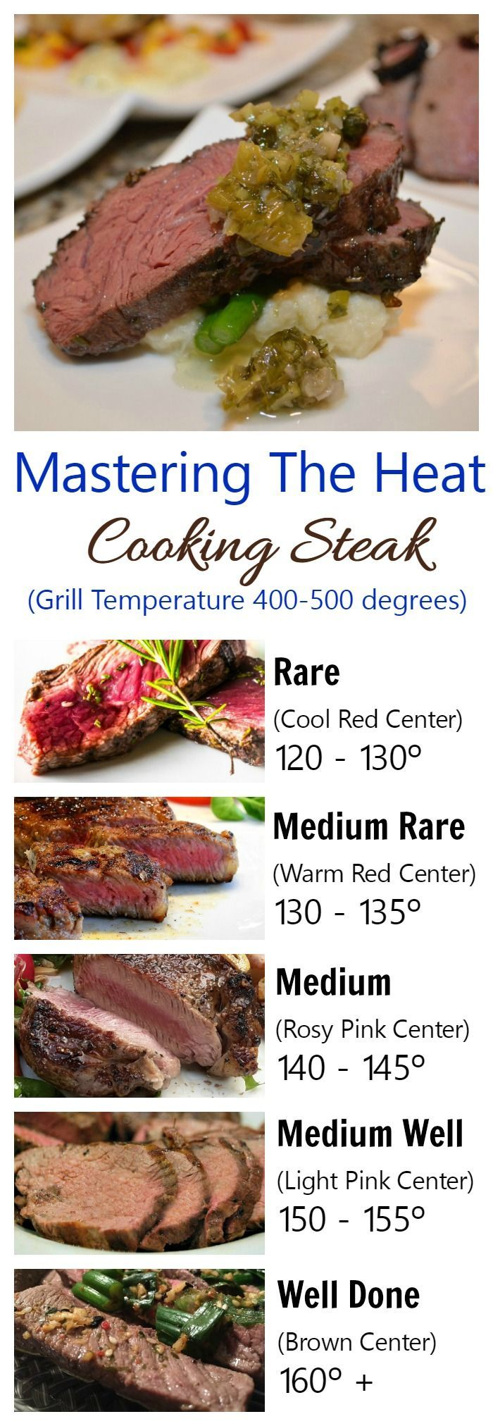 Steak Doneness is judged by the color, internal temperature, and juiciness of the meat. Do you know how to cook your steak to the prefect degree of doneness?