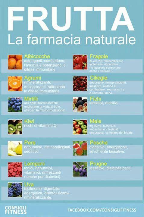 Frutta-la farmacia naturale
