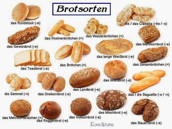 German For Beginners: Types of bread
