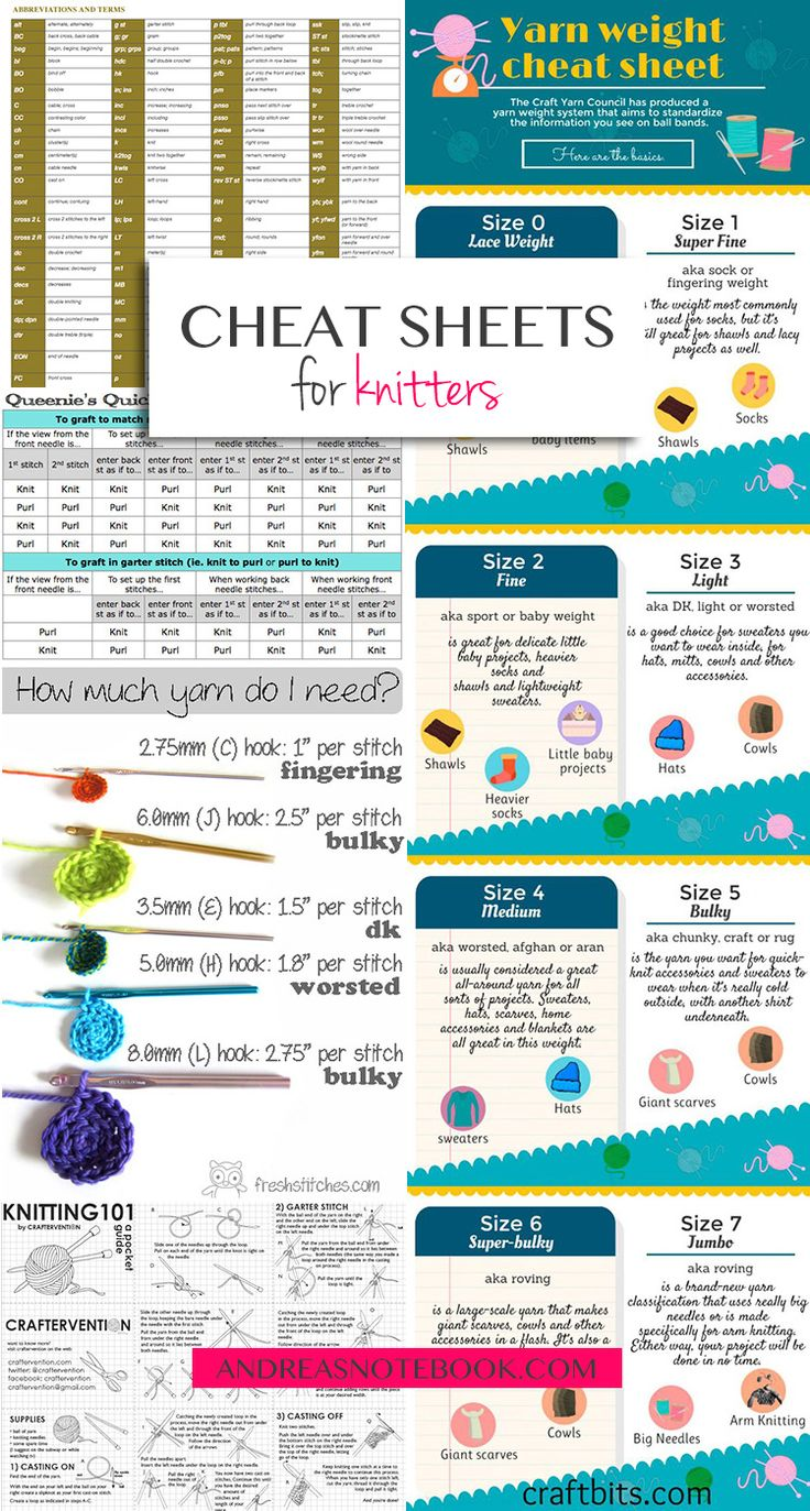 Knitting tips. ~ Cheat Sheets for knitting!