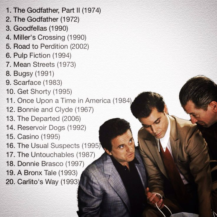 My top twenty American mob movies...