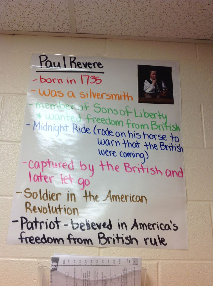 Paul Revere anchor chart- thanks Mrs. Milam