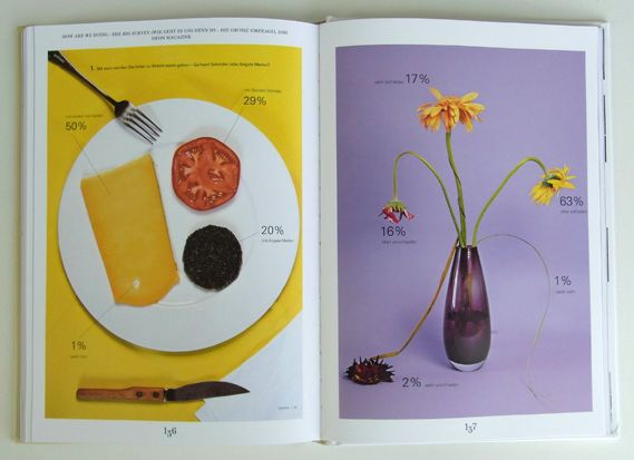 Creative Review - Sarah Illenberger's illustrated stats