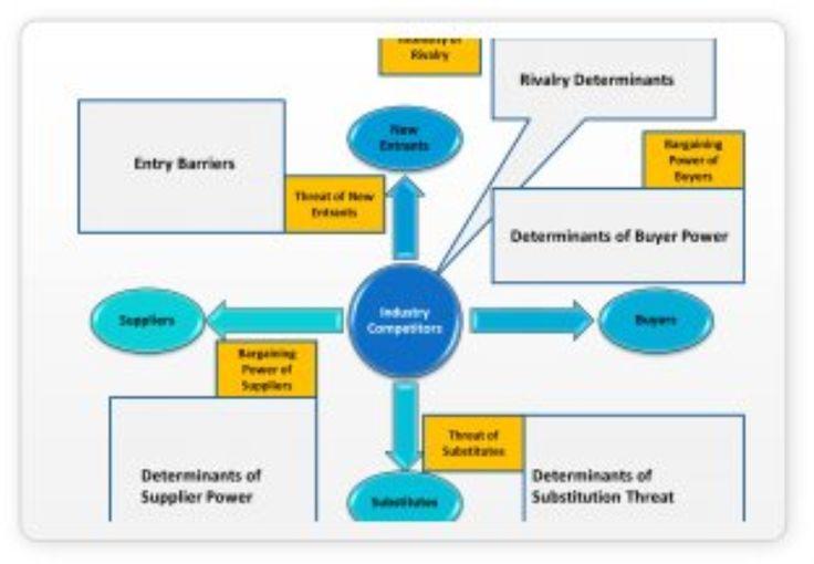 Introduction to DiGi Telecommunications Essay Sample