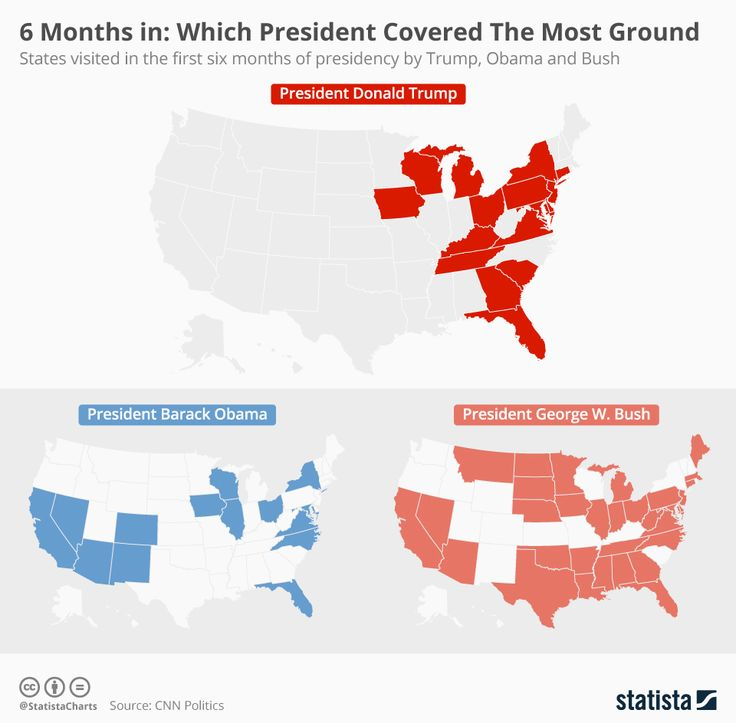 6 Months In: Which President Covered The Most Ground http://betiforexcom.livejournal.com/26608310.html  As Donald Trump hits the six month mark of his stint in the White House, there have already been a number of evaluative comparisons made to past presidents.From approval ratings togolf tripsto number of executive orders signed, each provide a snapshot of the incumbent's opening period. As Statista's Martin Armstrong notes, the infographic below looks from a different angle, showing which…