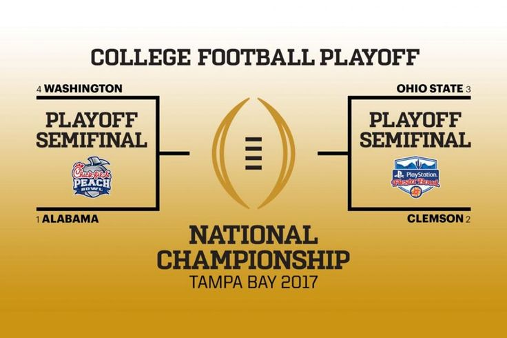 2016-17 College Football Playoff Betting Preview | Sports Insights
