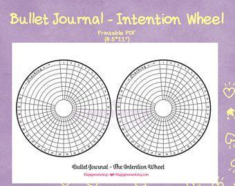 Bullet Journal Intention Wheel, habit tracker, printable sticker! #bulletjournal #habittracker