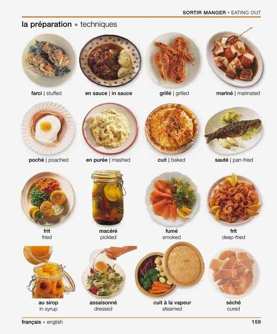 17 meilleures id es propos de langue espagnole sur - Chef de cuisine en anglais ...