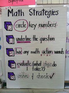 test taking/word problem strategies