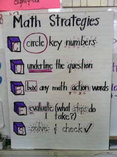 math strategy anchor chart for solving a word problem... similar to another method I have used before!