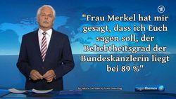 Mainstream-Medien: Frau Merkel hat mir gesagt, dass ich euch sagen soll: Der Beliebtheitsgrad der Bundeskanzlerin liegt bei 89%. :) #Realsatire
