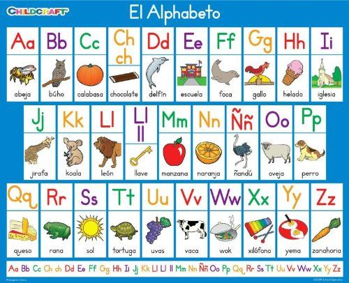 11 best Spanish images on Pinterest Language, Activities and Health - spanish alphabet chart