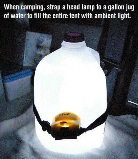 Señale una lámpara de cabeza en una jarra de agua para la noche de la linterna portátil.