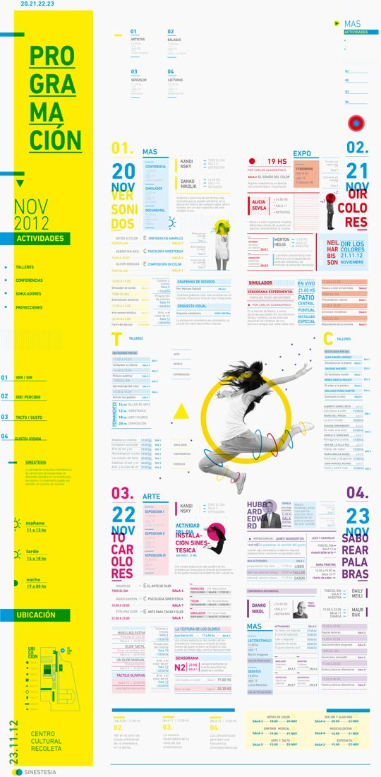 145 best infographic images on Pinterest
