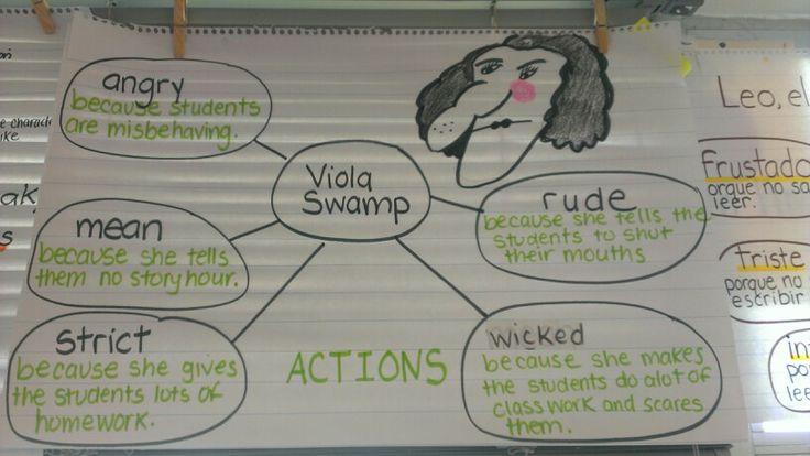 viola character studies essay