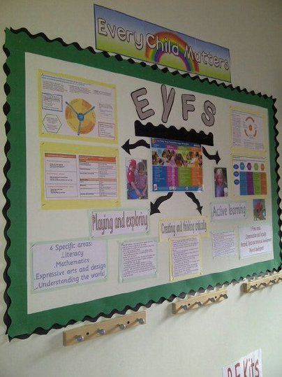 EYFS Display, classroom display, class display, childcare act, Every child…