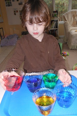 Exploring color. Science, art, painting, and baking