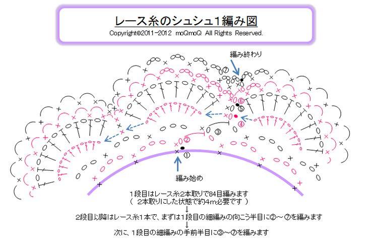 『レース編みのシュシュ&編み図☆』