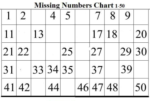 1 50 Number Chart Missing Worksheet 001 Number Chart Missing Number Worksheets Number Worksheets Number chart worksheets half inch