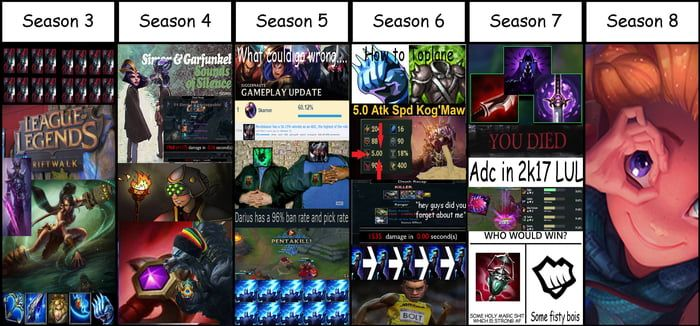 This Is A Bit Older But Does Anyone Know Of Who Made It Or What The Most Recent Version Is League Of Legends Memes Best Funny Pictures Season 7