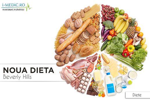 Noua dieta Beverly Hills se concentreaza pe combinarea constienta si consumarea mancarurilor potrivite la timpul potrivit.  Conform creatoarei sale, intruneste standardele recomandate pentru o dieta saptamanala echilibrata -   http://www.i-medic.ro/diete/noua-dieta-beverly-hills