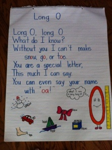 long o: Word Study, Vowel Sound, Long Vowels, Anchor Charts, Vowel Poem, Vowel Poster, Classroom Posters, Classroom Ideas, Language Arts