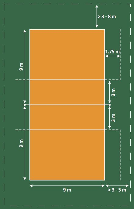Pin By Conceptdraw On Building Plans  U2014 Sport Field Plans