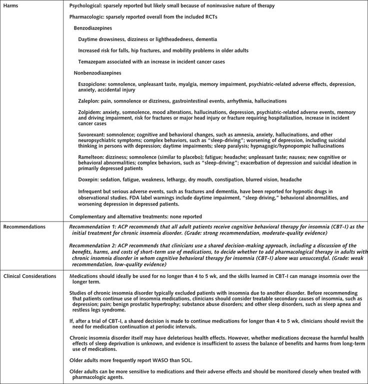 Management of Chronic Insomnia Disorder in Adults A Clinical - teen job resume
