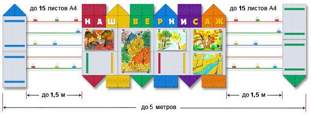 Школьные стенды для оформления галереи рисунка