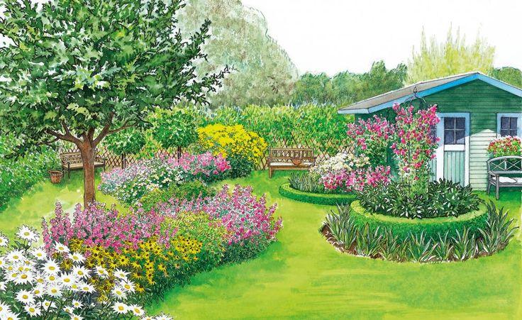 In unserer ersten Gestaltungsidee sollen schwungvolle Blumenbeete die Rasenfläche nutzen und den Garten interessant gestalten